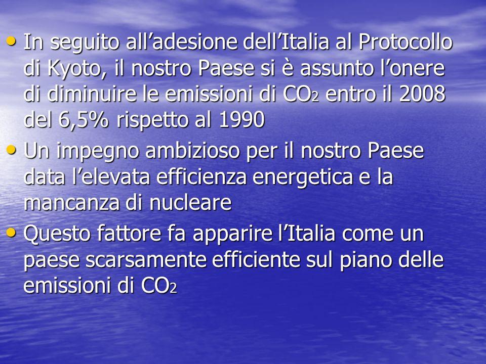 In seguito alladesione dellItalia al Protocollo di Kyoto, il nostro Paese si è assunto lonere di diminuire le emissioni di CO 2 entro il 2008 del 6,5% rispetto al 1990 In seguito alladesione dellItalia al Protocollo di Kyoto, il nostro Paese si è assunto lonere di diminuire le emissioni di CO 2 entro il 2008 del 6,5% rispetto al 1990 Un impegno ambizioso per il nostro Paese data lelevata efficienza energetica e la mancanza di nucleare Un impegno ambizioso per il nostro Paese data lelevata efficienza energetica e la mancanza di nucleare Questo fattore fa apparire lItalia come un paese scarsamente efficiente sul piano delle emissioni di CO 2 Questo fattore fa apparire lItalia come un paese scarsamente efficiente sul piano delle emissioni di CO 2
