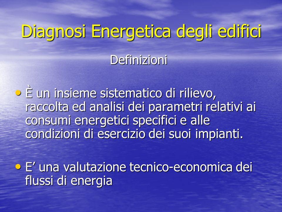 Diagnosi Energetica degli edifici Definizioni È un insieme sistematico di rilievo, raccolta ed analisi dei parametri relativi ai consumi energetici specifici e alle condizioni di esercizio dei suoi impianti.