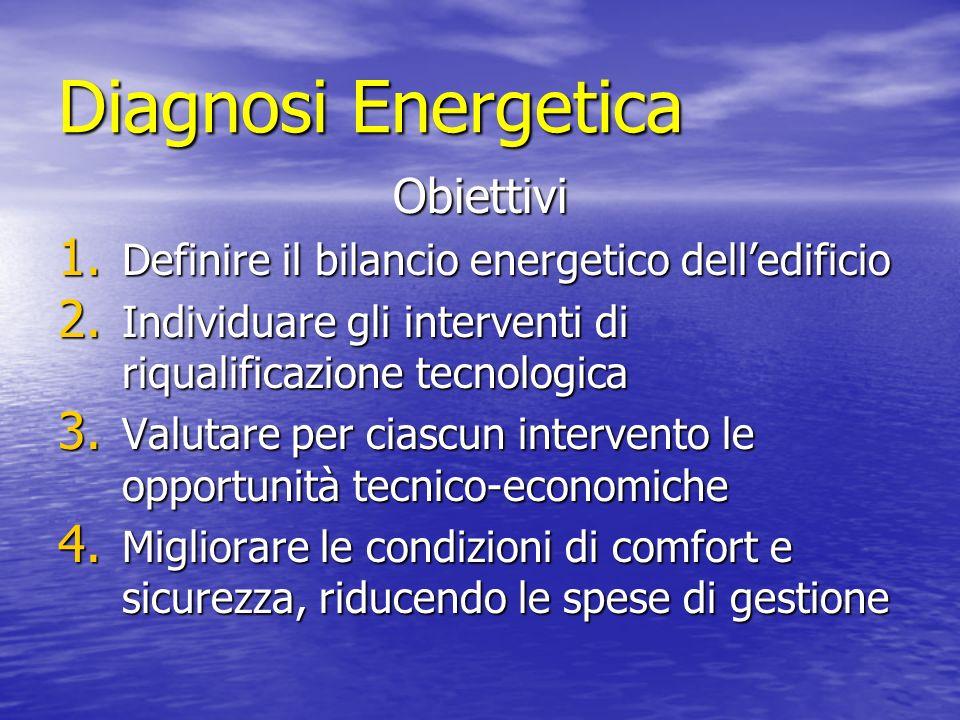 Diagnosi Energetica Obiettivi 1. Definire il bilancio energetico delledificio 2.