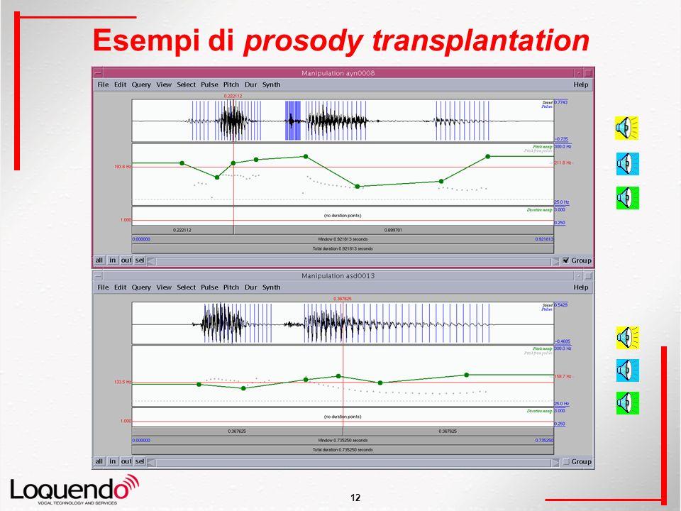 12 Esempi di prosody transplantation
