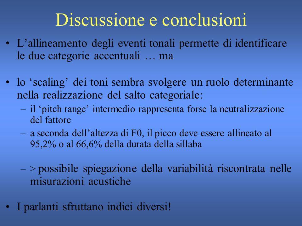 Riflessioni Data la natura delle opposizioni a livello soprasegmentale, il test a risposta forzata risulta MOLTO impegnativo per i soggetti (disagio)..nonostante tutto, i risultati sono significativi