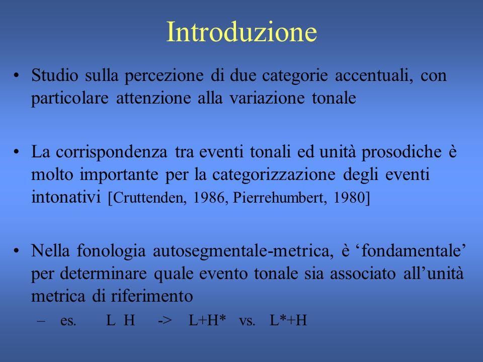 La percezione degli accenti: il ruolo dellallineamento e dello scaling dei bersagli tonali Barbara Gili Fivela Università degli Studi di Lecce