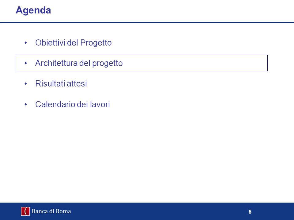 5 Obiettivi del Progetto Architettura del progetto Risultati attesi Calendario dei lavori Agenda