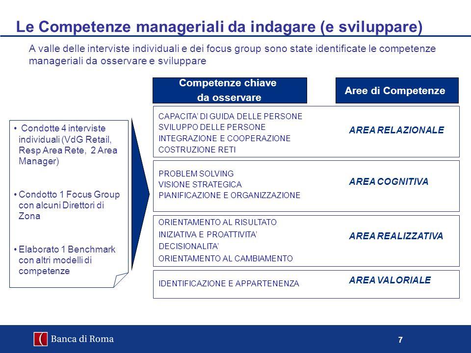 7 Le Competenze manageriali da indagare (e sviluppare) CAPACITA DI GUIDA DELLE PERSONE SVILUPPO DELLE PERSONE INTEGRAZIONE E COOPERAZIONE COSTRUZIONE