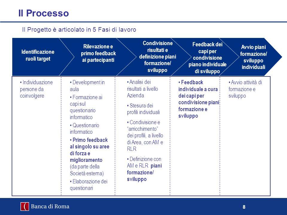 8 Il Processo Individuazione persone da coinvolgere Development in aula Formazione ai capi sul questionario informatico Questionario informatico Primo