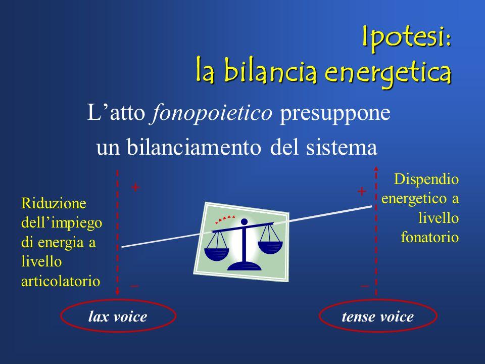 Voce ipo-nasalizzata Finora, definizione della voce Scouse alternativamente come adenoidal o nasal