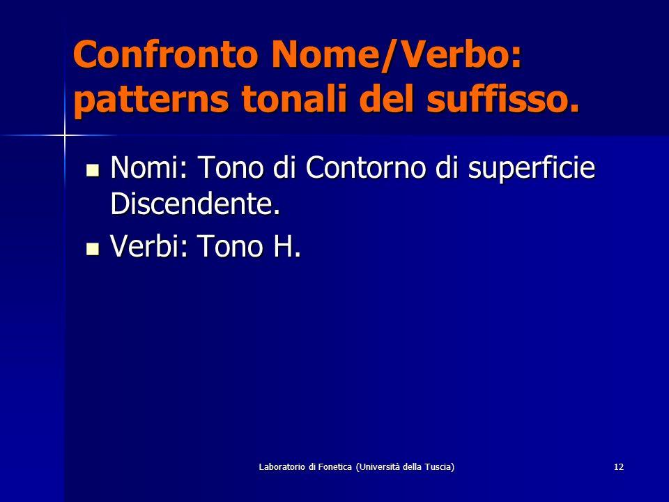 Laboratorio di Fonetica (Università della Tuscia)11 Confronto Nome/Verbo: forme