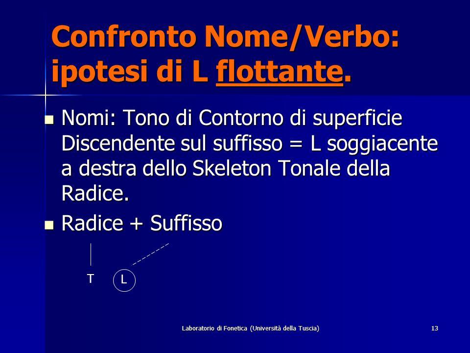 Laboratorio di Fonetica (Università della Tuscia)12 Confronto Nome/Verbo: patterns tonali del suffisso. Nomi: Tono di Contorno di superficie Discenden
