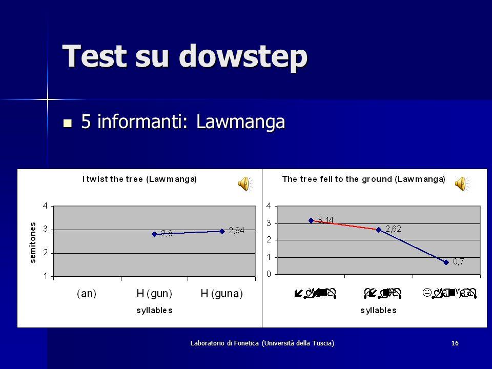 Laboratorio di Fonetica (Università della Tuscia)15 Test su dowstep 5 informanti: Kotia 5 informanti: Kotia