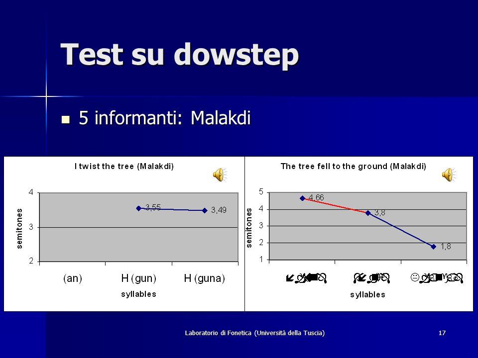 Laboratorio di Fonetica (Università della Tuscia)16 Test su dowstep 5 informanti: Lawmanga 5 informanti: Lawmanga