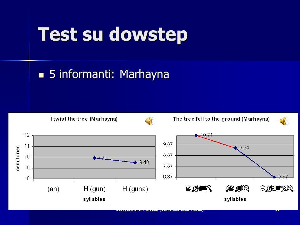 Laboratorio di Fonetica (Università della Tuscia)17 Test su dowstep 5 informanti: Malakdi 5 informanti: Malakdi
