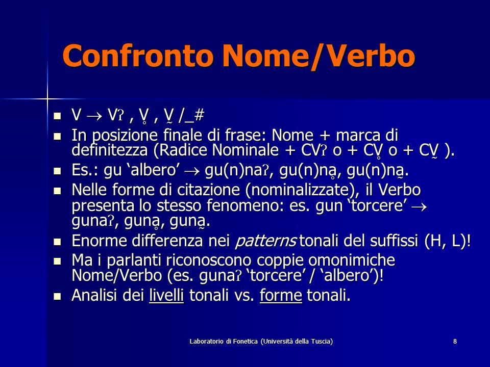 Laboratorio di Fonetica (Università della Tuscia)7 Masa: lingua pitch accent [ + ] putrella – [ - ] paglia.