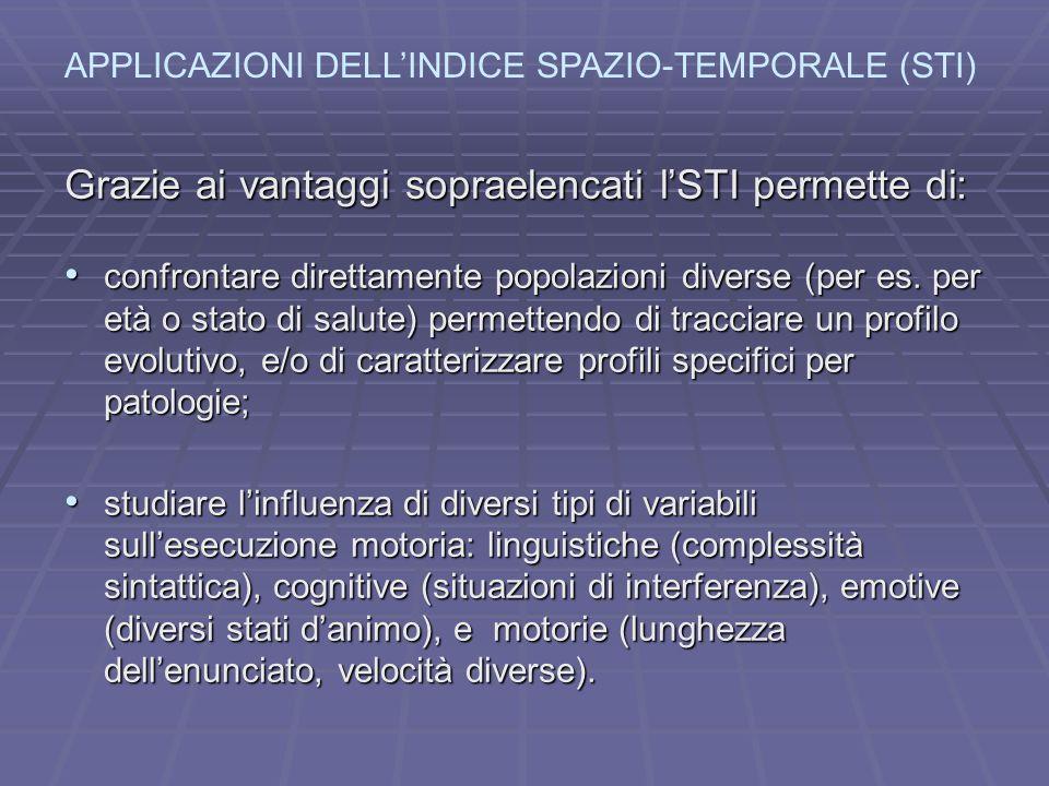 Grazie ai vantaggi sopraelencati lSTI permette di: confrontare direttamente popolazioni diverse (per es.