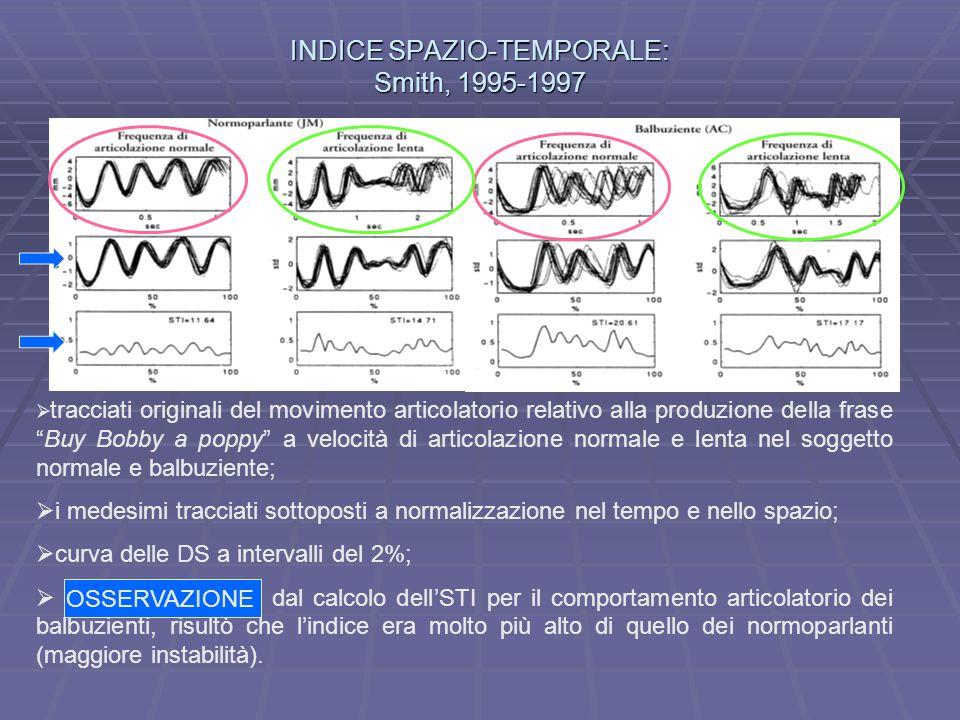 INDICE SPAZIO-TEMPORALE: Smith, 1995-1997 tracciati originali del movimento articolatorio relativo alla produzione della fraseBuy Bobby a poppy a velocità di articolazione normale e lenta nel soggetto normale e balbuziente; i medesimi tracciati sottoposti a normalizzazione nel tempo e nello spazio; curva delle DS a intervalli del 2%; : dal calcolo dellSTI per il comportamento articolatorio dei balbuzienti, risultò che lindice era molto più alto di quello dei normoparlanti (maggiore instabilità).