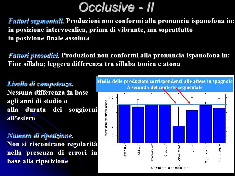 Occlusive - Differenze significative a seconda del fonema: sordità vs. sonorità - Minor numero di risposte corrispondenti alla produzione ispanofona i