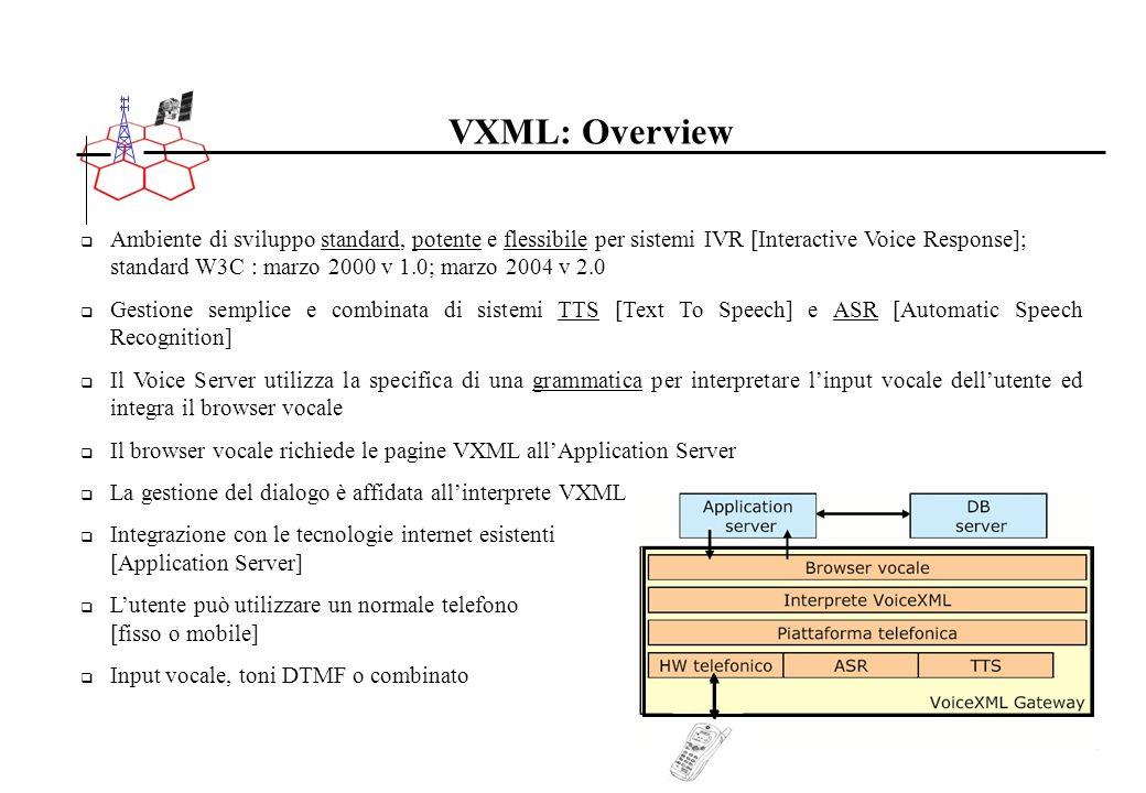 Ambiente di sviluppo standard, potente e flessibile per sistemi IVR [Interactive Voice Response]; standard W3C : marzo 2000 v 1.0; marzo 2004 v 2.0 Ge