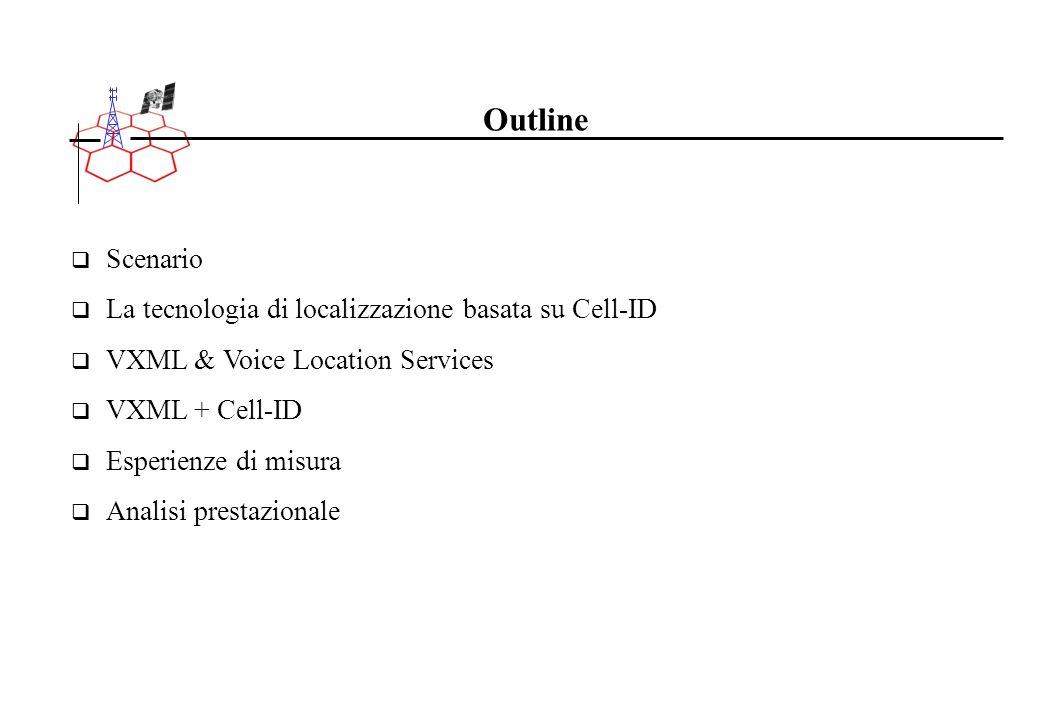 Scenario La tecnologia di localizzazione basata su Cell-ID VXML & Voice Location Services VXML + Cell-ID Esperienze di misura Analisi prestazionale Ou