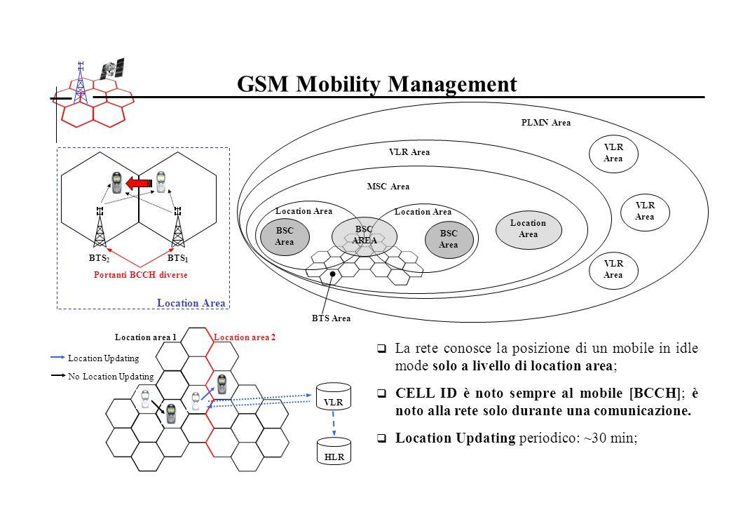 Per utenti mobili, Cell ID può essere efficacemente utilizzato per ridurre la dimensione della grammatica; Unapplicazione ad hoc [Symbian OS, SIM Toolkit,…] instaura in modo automatico una chiamata voce verso il Voice Server dopo aver inviato allApplication Server linformazione su Cell ID: via SMS [segnalazione asincrona fuori banda] via DTMF [segnalazione sincrona in banda] VXML + Cell ID 1/2 Address_.
