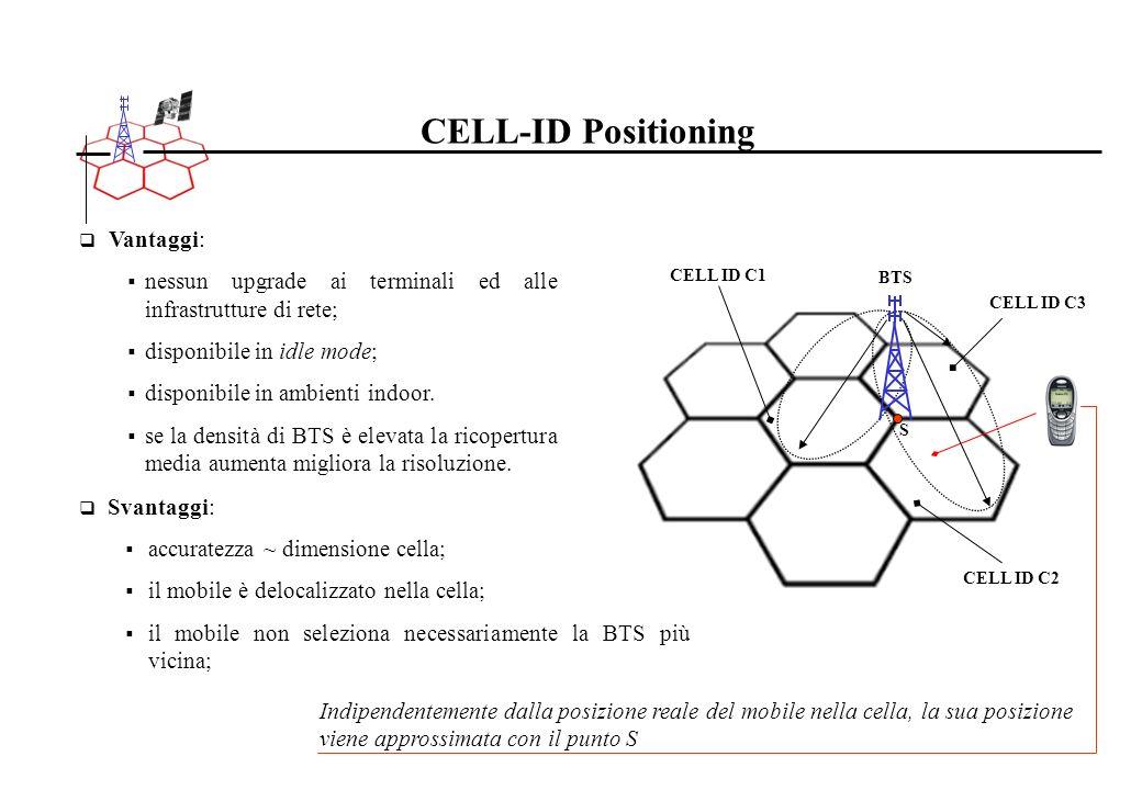 BTS CELL ID C1 CELL ID C2 CELL ID C3 Svantaggi: accuratezza ~ dimensione cella; il mobile è delocalizzato nella cella; il mobile non seleziona necessa