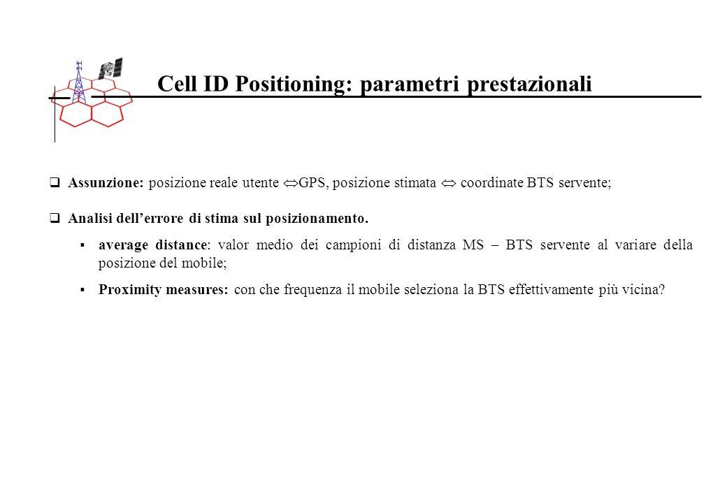 Esperienze di misura effettuate nella città di Roma: IBM Server RS6000 + IBM WebSphere Voice and Response; 720 celle della rete mobile WIND [average radius ~ 1 Km ]; VXML + Cell ID 2/2 ADDRESSEST UPLOAD T RECOGNITION HIT RATIO Input mode 21 [ / 3.405]0.6 sec0.2 sec100 %Correct and complete 314 [ / 45.619]1.2 sec0.6 sec100 %Partial and/or not completely correct le prestazioni migliorano di un fattore >10 servizio flessibile ed efficiente