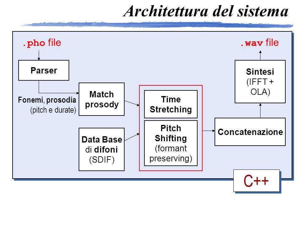 Analisi del database di difoni d0.raw d1.raw d2.raw d3.raw … File audio d0.sdif d1.sdif d2.sdif d3.sdif … File SDIF analyzeDatabase.m File SDIF 1.freq
