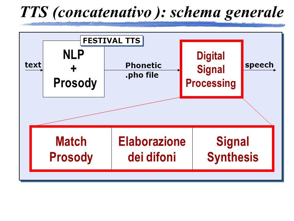 Match Prosody Elaborazione dei difoni Signal Synthesis TTS (concatenativo ): schema generale NLP + Prosody text Phonetic speech Digital Signal Processing FESTIVAL TTS.pho file