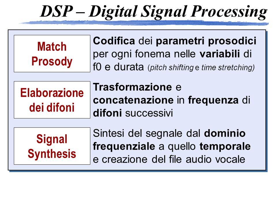 DSP – Digital Signal Processing Codifica dei parametri prosodici per ogni fonema nelle variabili di f0 e durata (pitch shifting e time stretching) Match Prosody Signal Synthesis Trasformazione e concatenazione in frequenza di difoni successivi Sintesi del segnale dal dominio frequenziale a quello temporale e creazione del file audio vocale Elaborazione dei difoni
