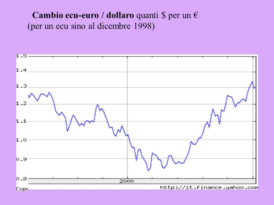 Sistema monetario europeo - SME (1979) ECU (European Currency Unit) = moneta di conto, non circolante Trattato di Maastricht (1993) Euro moneta di con