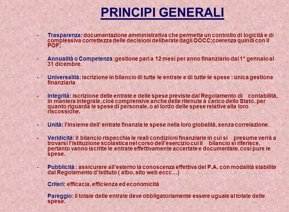 PRINCIPI GENERALI -Trasparenza: documentazione amministrativa che permetta un controllo di logicità e di complessiva correttezza delle decisioni delib
