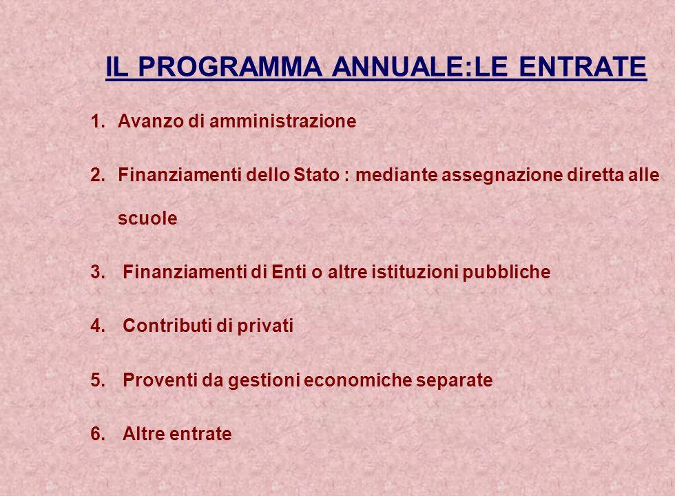 IL PROGRAMMA ANNUALE:LE ENTRATE 1.Avanzo di amministrazione 2.Finanziamenti dello Stato : mediante assegnazione diretta alle scuole 3. Finanziamenti d