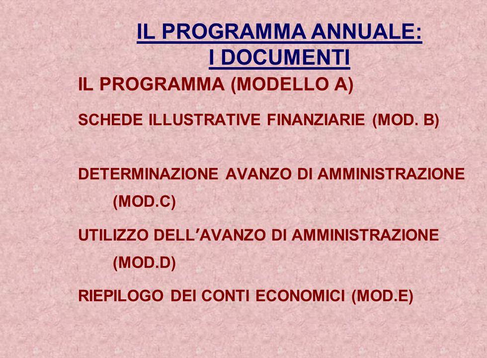 IL PROGRAMMA ANNUALE: I DOCUMENTI IL PROGRAMMA (MODELLO A) SCHEDE ILLUSTRATIVE FINANZIARIE (MOD. B) DETERMINAZIONE AVANZO DI AMMINISTRAZIONE (MOD.C) U