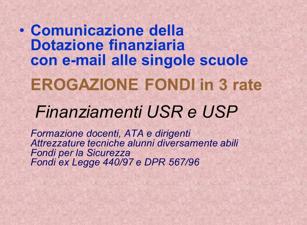 Comunicazione della Dotazione finanziaria con e-mail alle singole scuole EROGAZIONE FONDI in 3 rate Finanziamenti USR e USP Formazione docenti, ATA e