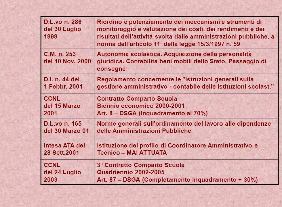 D.L.vo n. 286 del 30 Luglio 1999 Riordino e potenziamento dei meccanismi e strumenti di monitoraggio e valutazione dei costi, dei rendimenti e dei ris