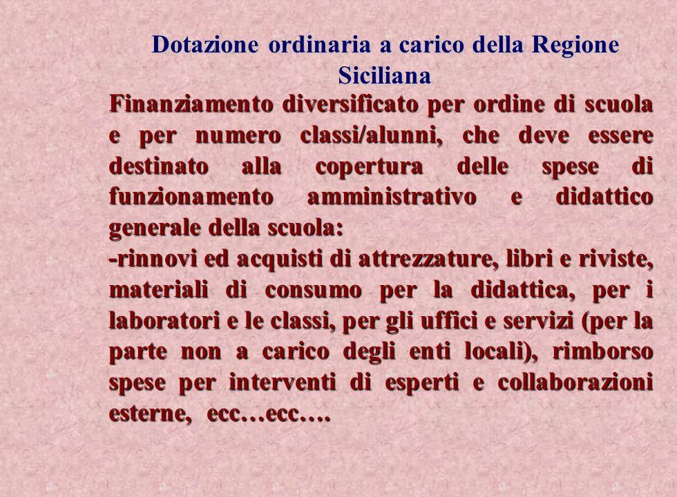 Dotazione ordinaria a carico della Regione Siciliana Dotazione ordinaria a carico della Regione Siciliana Finanziamento diversificato per ordine di sc