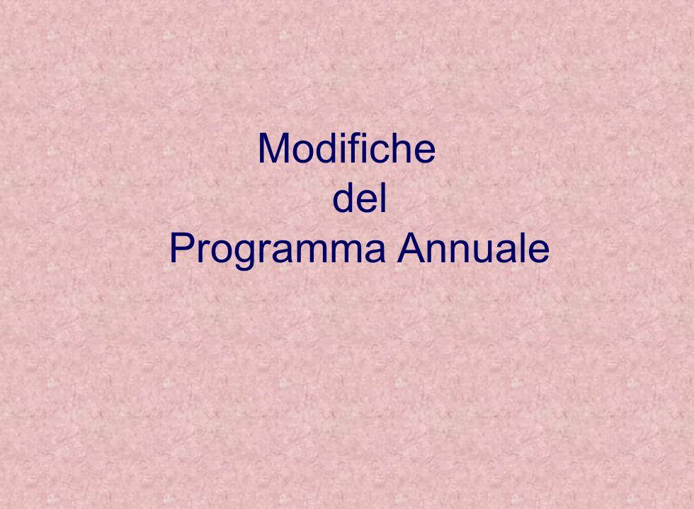 Modifiche del Programma Annuale