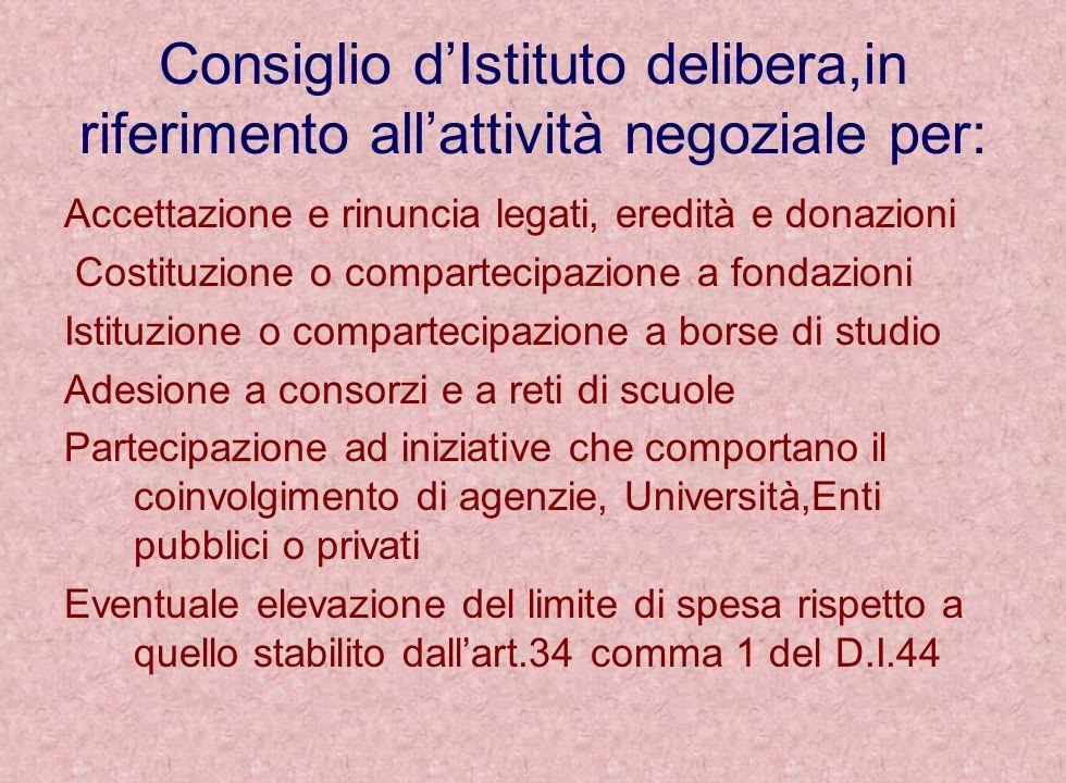Consiglio dIstituto delibera,in riferimento allattività negoziale per: Accettazione e rinuncia legati, eredità e donazioni Costituzione o compartecipa