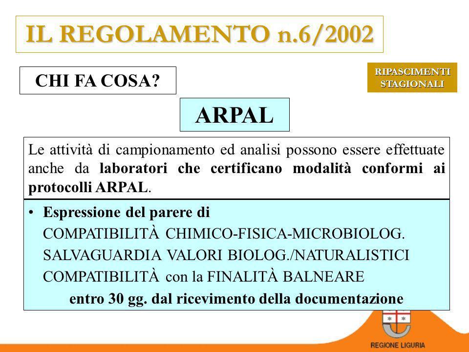 IL REGOLAMENTO n.6/2002 TERMINI Gli INTERVENTI possono essere REALIZZATI dal 1° OTTOBRE al 31 MARZO di ogni anno.