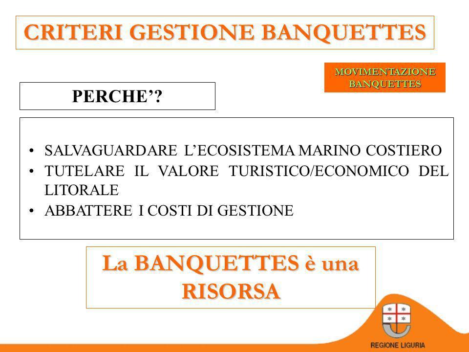 MOVIMENTAZIONE BANQUETTES D.G.R. n.1488/2007 CRITERI PER LA GESTIONE DELLE BANQUETTES DI POSIDONIA OCEANICA