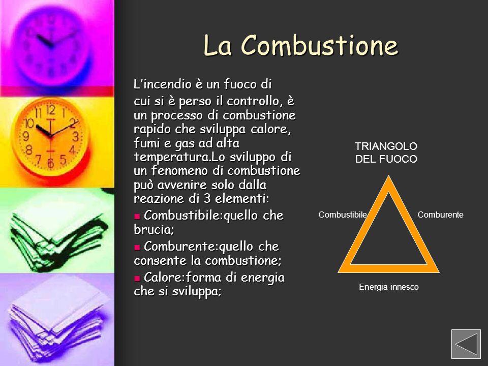 La Combustione Lincendio è un fuoco di cui si è perso il controllo, è un processo di combustione rapido che sviluppa calore, fumi e gas ad alta temper