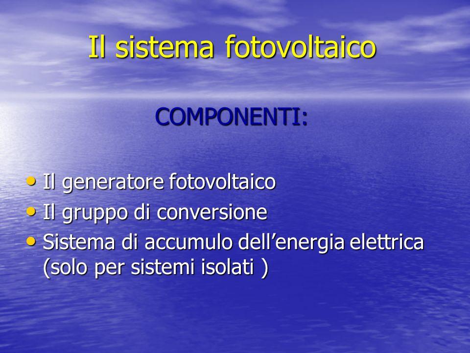 Il sistema fotovoltaico COMPONENTI: Il generatore fotovoltaico Il generatore fotovoltaico Il gruppo di conversione Il gruppo di conversione Sistema di