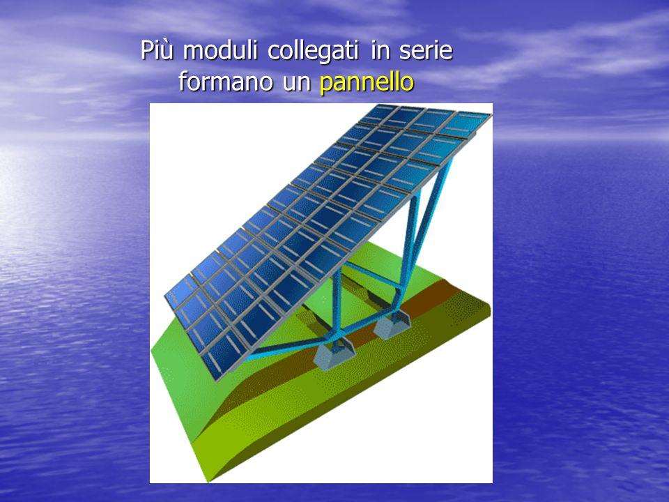Un insieme di pannelli, collegati in serie costituisce una stringa Più stringhe collegate in parallelo, per fornire la potenza richiesta, costituiscono il generatore fotovoltaico