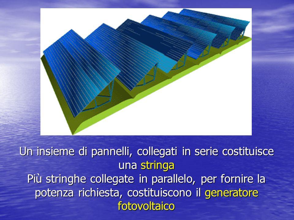 La cella fotovoltaica Componente elementare di un pannello FV Componente elementare di un pannello FV È una fetta rotonda o quadrata di materiale semiconduttore (Si) dalle dimensioni: È una fetta rotonda o quadrata di materiale semiconduttore (Si) dalle dimensioni: Spessore: 0,3 mm Spessore: 0,3 mm Superficie: 200 cmq Superficie: 200 cmq È in grado di produrre circa 1,5 Wp di potenza in condizioni standard (25°C, W radiazione =1000 W/mq) È in grado di produrre circa 1,5 Wp di potenza in condizioni standard (25°C, W radiazione =1000 W/mq)