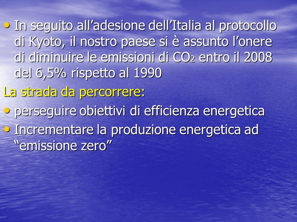 In seguito alladesione dellItalia al protocollo di Kyoto, il nostro paese si è assunto lonere di diminuire le emissioni di CO 2 entro il 2008 del 6,5%