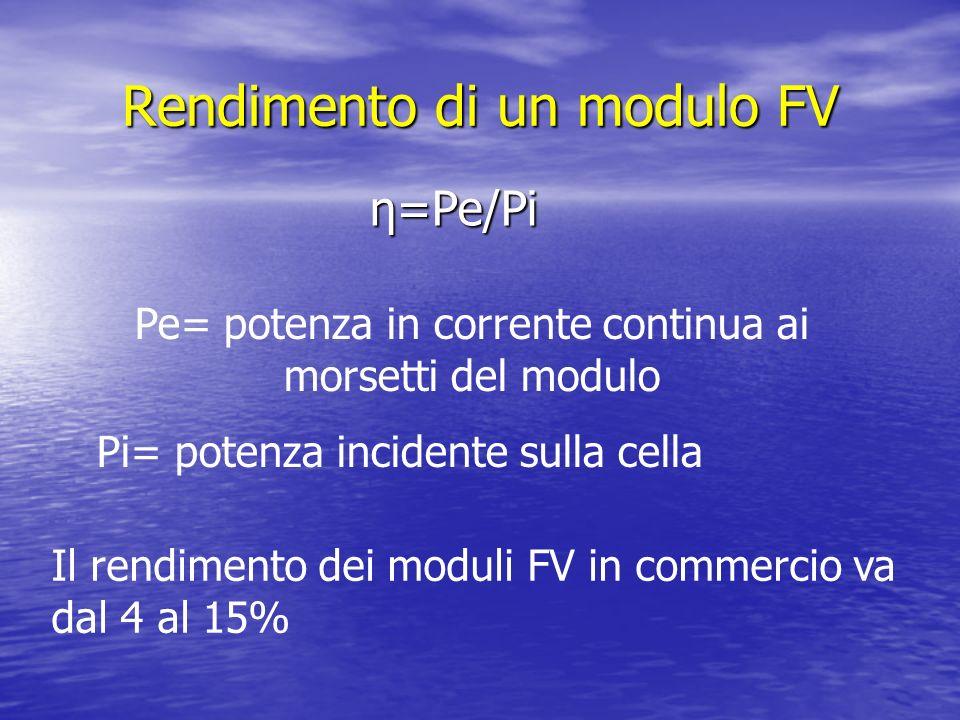 Rendimento di un modulo FV η=Pe/Pi Pe= potenza in corrente continua ai morsetti del modulo Pi= potenza incidente sulla cella Il rendimento dei moduli