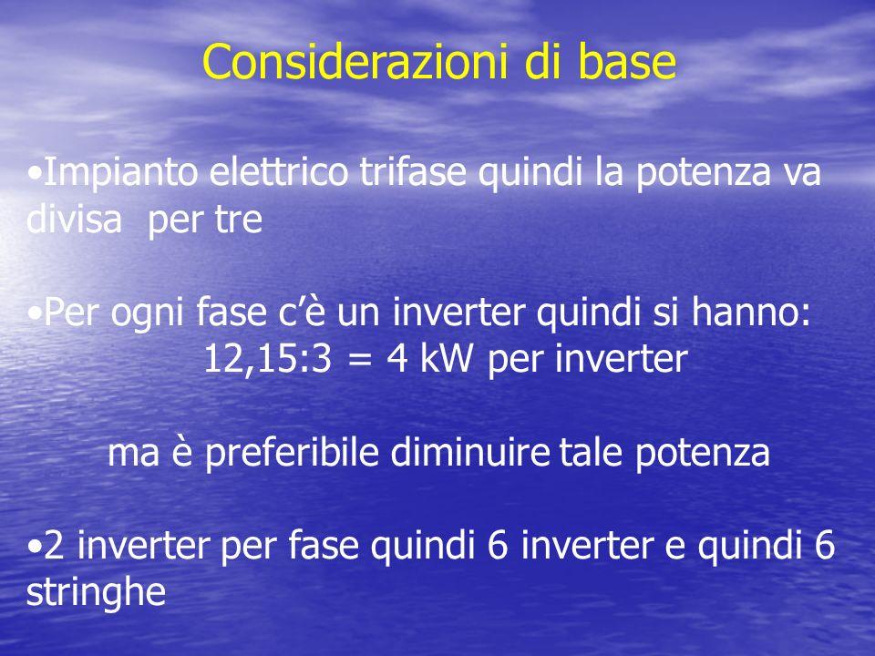 Considerazioni di base Impianto elettrico trifase quindi la potenza va divisa per tre Per ogni fase cè un inverter quindi si hanno: 12,15:3 = 4 kW per