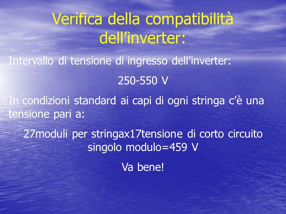 Verifica della compatibilità dellinverter: Intervallo di tensione di ingresso dellinverter: 250-550 V In condizioni standard ai capi di ogni stringa c
