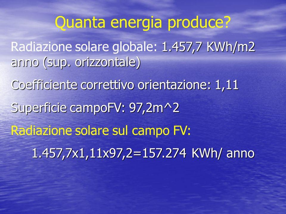 Energia elettrica in cc: Efficienza moduli: 12,5% 157.274x0,125=19.659 KWh/ anno Energia elettrica in ca: Efficienza del BOS: 85% 19.659x0,85=16.710 kWh/anno