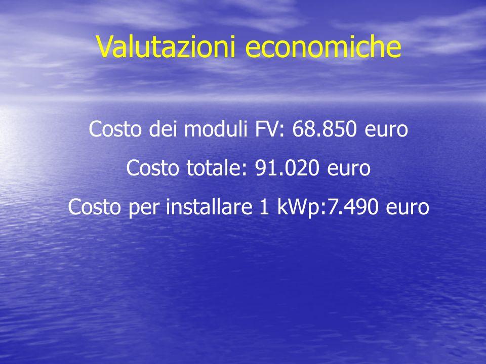 Valutazioni economiche Costo totale: 91.020 euro Costo energia elettrica:0.16 euro/kWh e.e.