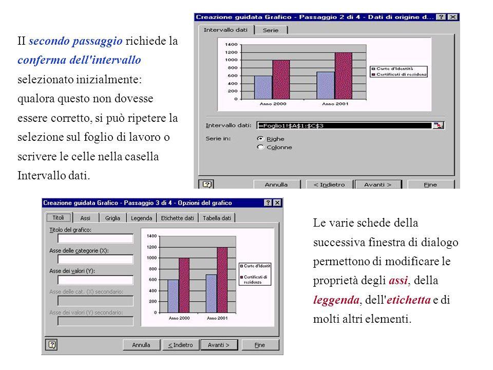 Una volta selezionati i dati da rappresentare nel grafico, per avviarne la composizione premiamo il pulsante (Creazione guidata grafico). Si apre una