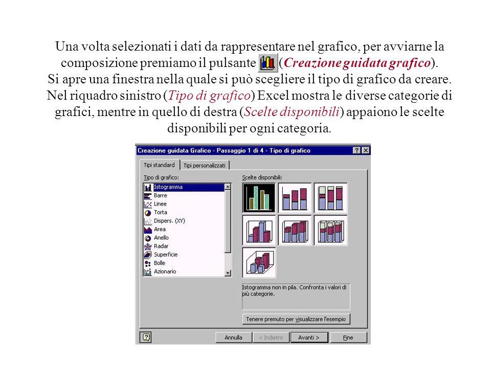 Una volta selezionati i dati da rappresentare nel grafico, per avviarne la composizione premiamo il pulsante (Creazione guidata grafico).